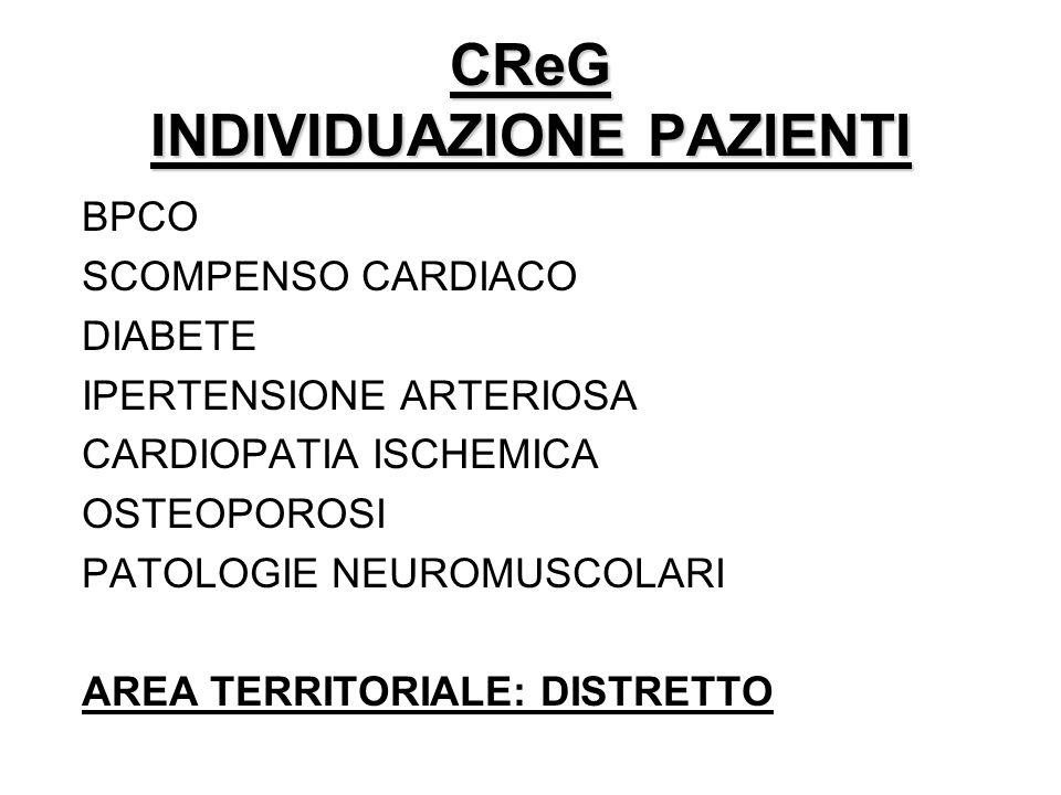 CReG INDIVIDUAZIONE PAZIENTI BPCO SCOMPENSO CARDIACO DIABETE IPERTENSIONE ARTERIOSA CARDIOPATIA ISCHEMICA OSTEOPOROSI PATOLOGIE NEUROMUSCOLARI AREA TE
