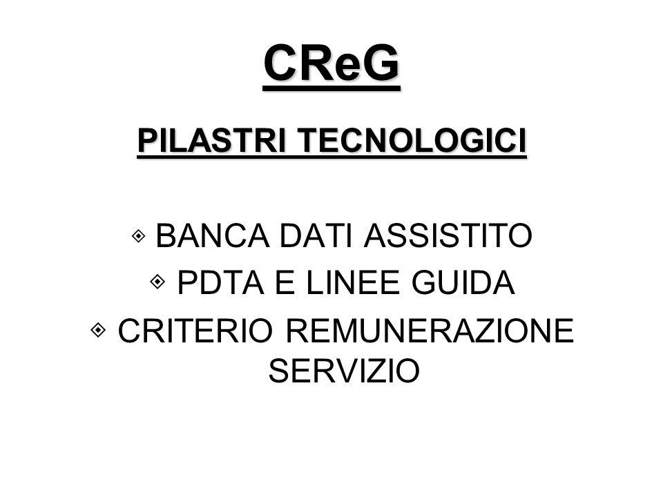 CReG PILASTRI TECNOLOGICI BANCA DATI ASSISTITO PDTA E LINEE GUIDA CRITERIO REMUNERAZIONE SERVIZIO