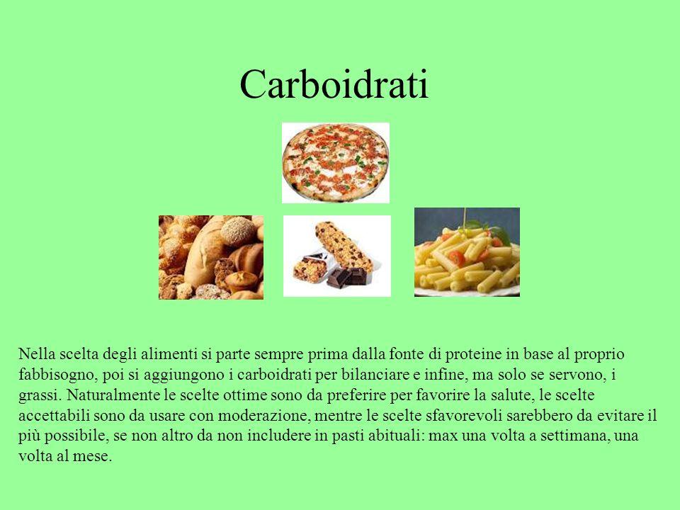 Carboidrati carboidrati, fonti di carboidrati il portale specializzato in dieta, integratori, dieta zona, diete per dimagrire e per lo sport home foru