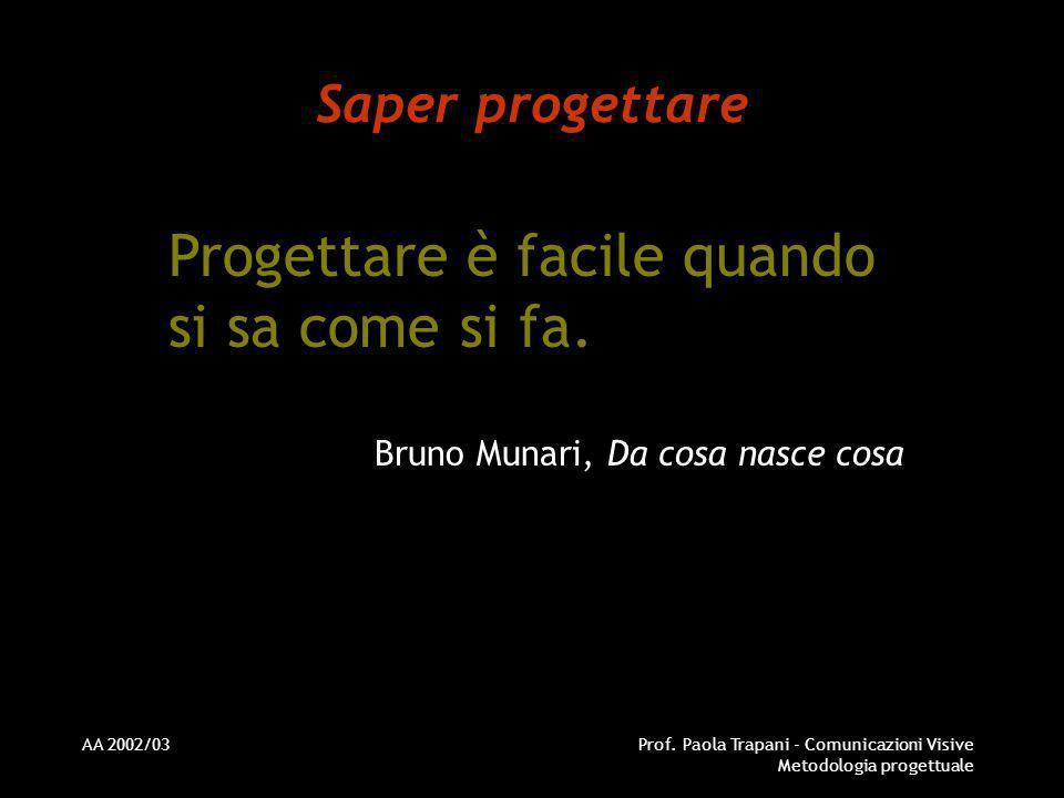 AA 2002/03Prof. Paola Trapani - Comunicazioni Visive Metodologia progettuale Saper progettare Progettare è facile quando si sa come si fa. Bruno Munar