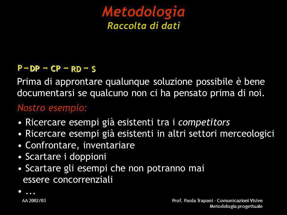 AA 2002/03Prof. Paola Trapani - Comunicazioni Visive Metodologia progettuale Metodologia Raccolta di dati Nostro esempio: Ricercare esempi già esisten