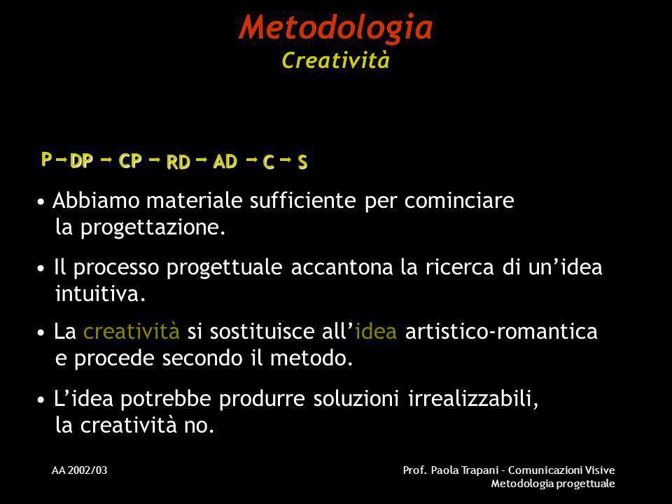 AA 2002/03Prof. Paola Trapani - Comunicazioni Visive Metodologia progettuale Metodologia Creatività Abbiamo materiale sufficiente per cominciare la pr