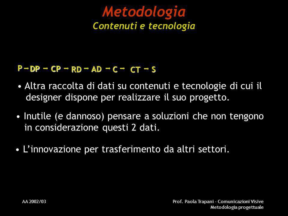 AA 2002/03Prof. Paola Trapani - Comunicazioni Visive Metodologia progettuale Metodologia Contenuti e tecnologia Altra raccolta di dati su contenuti e