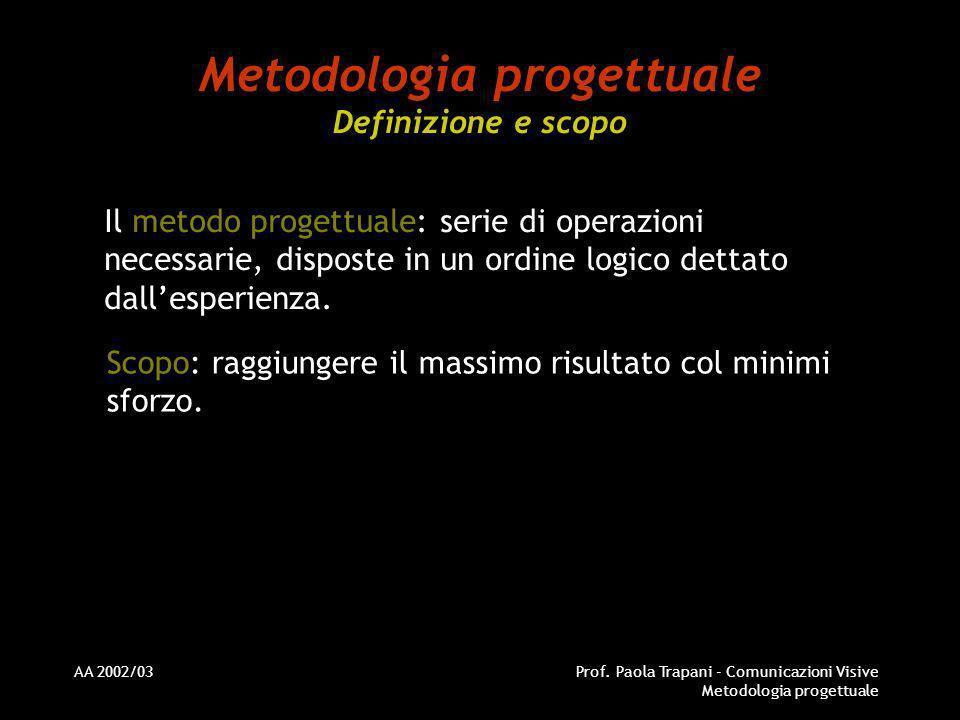 AA 2002/03Prof. Paola Trapani - Comunicazioni Visive Metodologia progettuale Metodologia progettuale Definizione e scopo Il metodo progettuale: serie