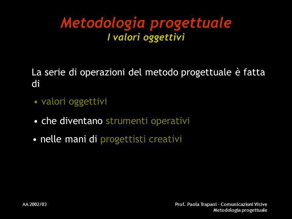 AA 2002/03Prof. Paola Trapani - Comunicazioni Visive Metodologia progettuale Metodologia progettuale I valori oggettivi La serie di operazioni del met