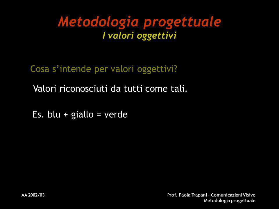 AA 2002/03Prof. Paola Trapani - Comunicazioni Visive Metodologia progettuale Metodologia progettuale I valori oggettivi Cosa sintende per valori ogget