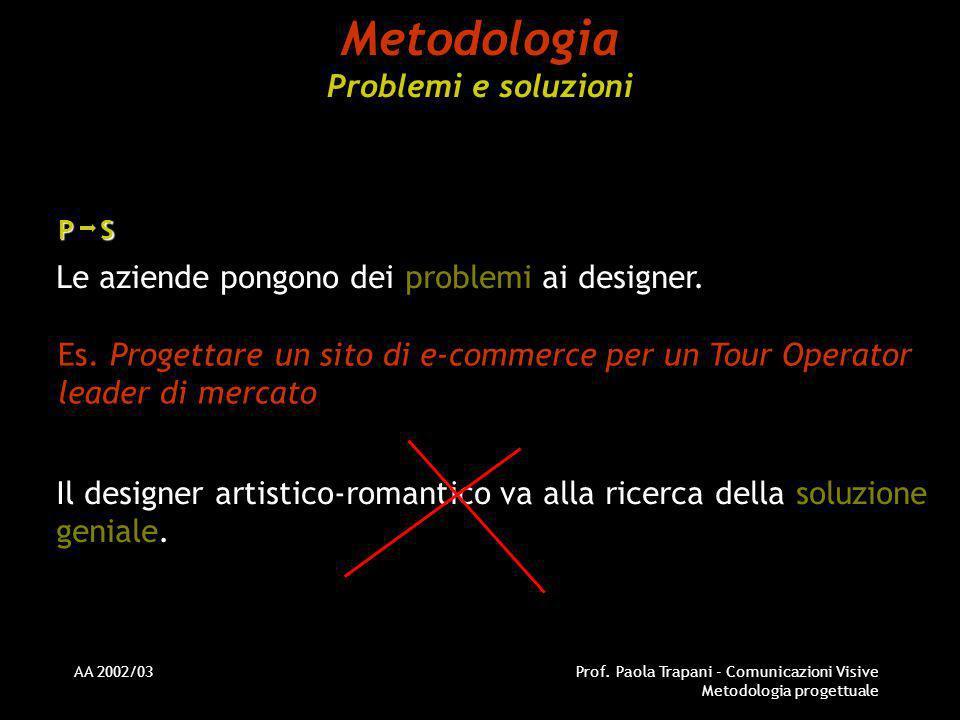 AA 2002/03Prof. Paola Trapani - Comunicazioni Visive Metodologia progettuale Metodologia Problemi e soluzioni P S Le aziende pongono dei problemi ai d