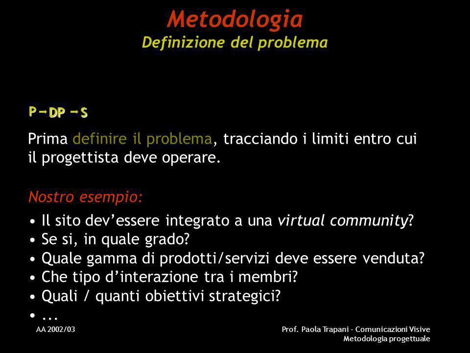 AA 2002/03Prof. Paola Trapani - Comunicazioni Visive Metodologia progettuale Metodologia Definizione del problema P S Nostro esempio: DP Il sito deves