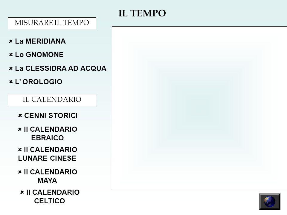 IL CIELO LA LETTERATURA LA SCIENZA La POESIA Il ROMANZO La NOVELLA Il SOLE La LUNA Le STELLE I PIANETI Romeo e Giulietta Silenzio.