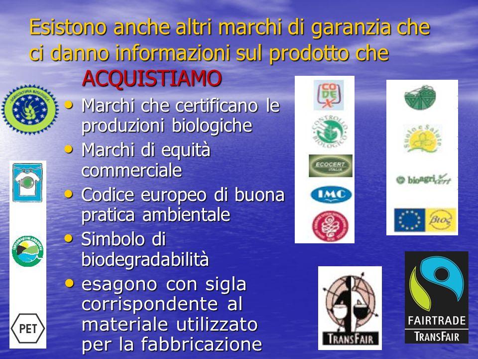 Esistono anche altri marchi di garanzia che ci danno informazioni sul prodotto che ACQUISTIAMO Marchi che certificano le produzioni biologiche Marchi che certificano le produzioni biologiche Marchi di equità commerciale Marchi di equità commerciale Codice europeo di buona pratica ambientale Codice europeo di buona pratica ambientale Simbolo di biodegradabilità Simbolo di biodegradabilità esagono con sigla corrispondente al materiale utilizzato per la fabbricazione esagono con sigla corrispondente al materiale utilizzato per la fabbricazione