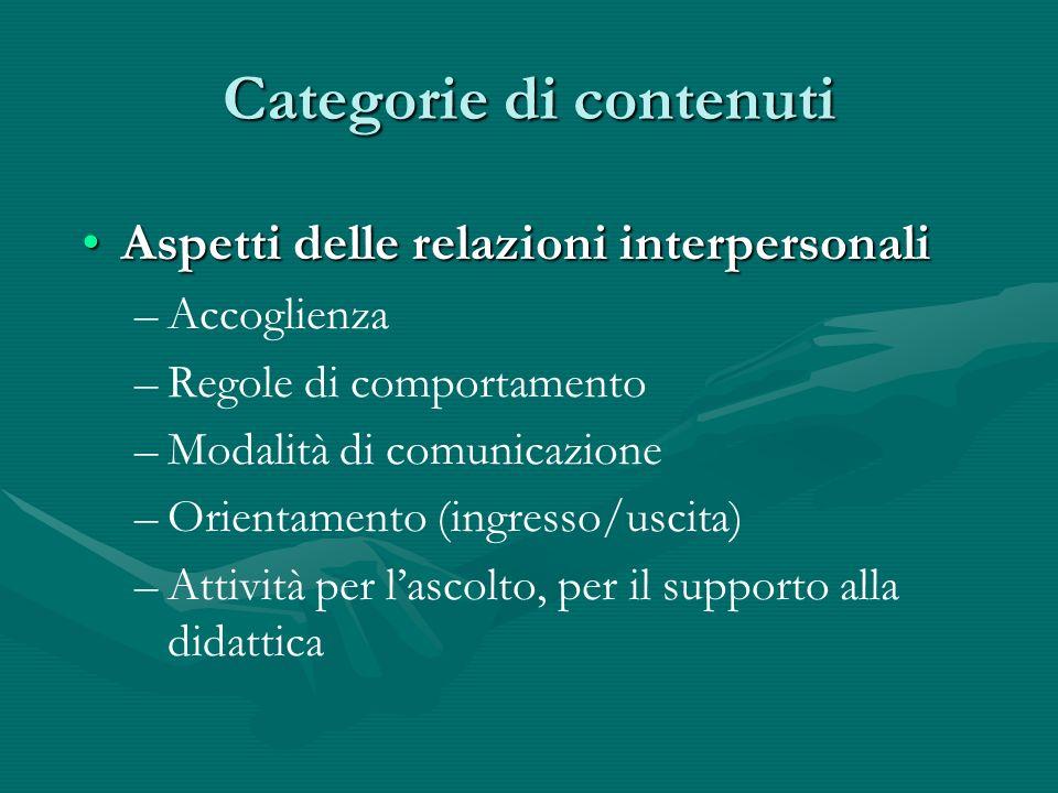 Categorie di contenuti Aspetti delle relazioni interpersonaliAspetti delle relazioni interpersonali – –Accoglienza – –Regole di comportamento – –Modalità di comunicazione – –Orientamento (ingresso/uscita) – –Attività per lascolto, per il supporto alla didattica