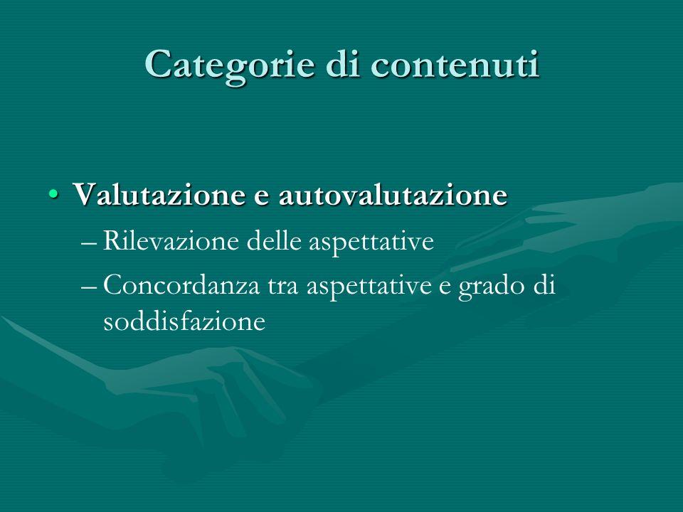 Categorie di contenuti Valutazione e autovalutazioneValutazione e autovalutazione – –Rilevazione delle aspettative – –Concordanza tra aspettative e grado di soddisfazione