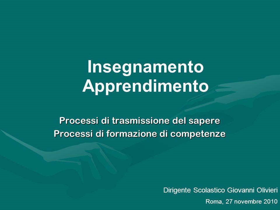 Insegnamento Apprendimento Processi di trasmissione del sapere Processi di formazione di competenze Dirigente Scolastico Giovanni Olivieri Roma, 27 novembre 2010