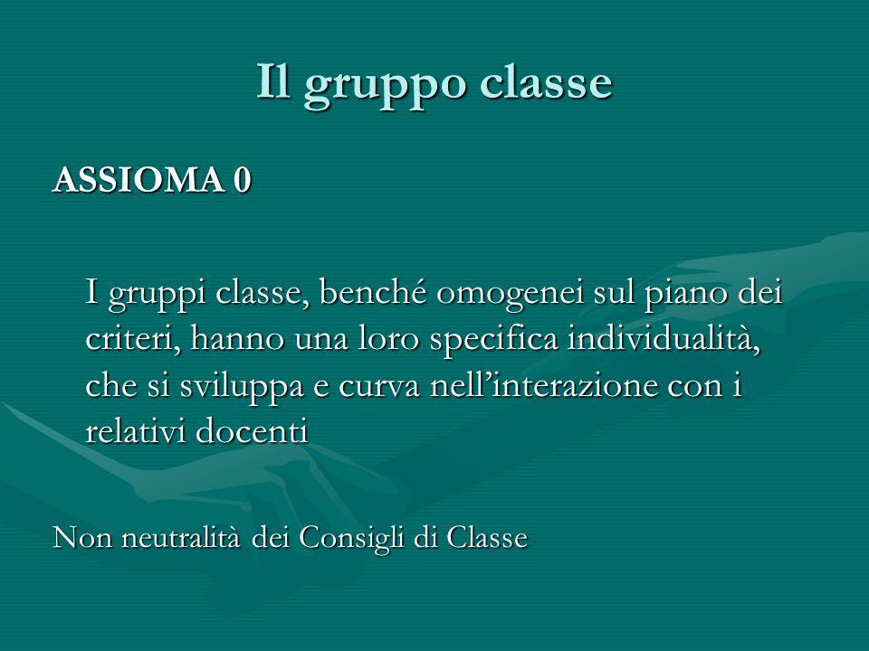 Il gruppo classe ASSIOMA 0 I gruppi classe, benché omogenei sul piano dei criteri, hanno una loro specifica individualità, che si sviluppa e curva nellinterazione con i relativi docenti Non neutralità dei Consigli di Classe