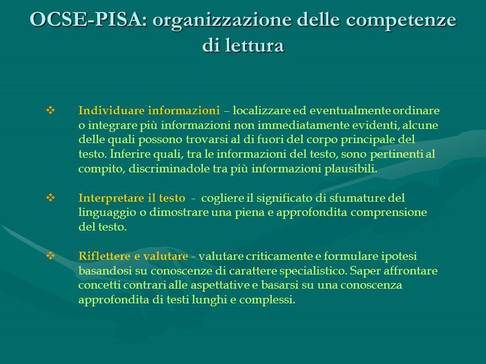 OCSE-PISA: organizzazione delle competenze di lettura Individuare informazioni – localizzare ed eventualmente ordinare o integrare più informazioni non immediatamente evidenti, alcune delle quali possono trovarsi al di fuori del corpo principale del testo.