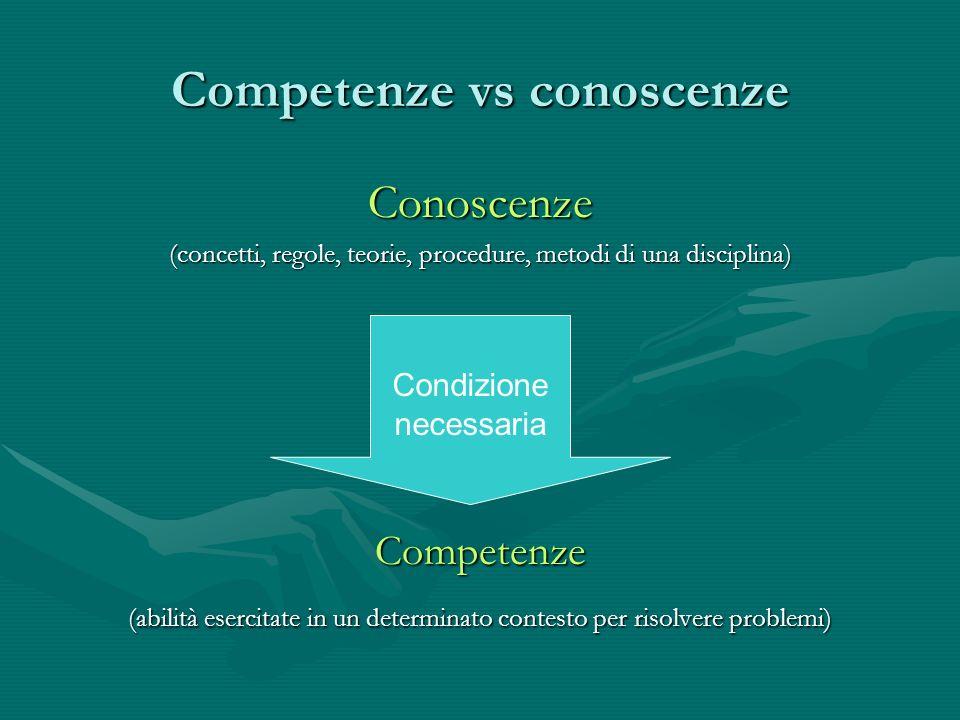 Competenze vs conoscenze Conoscenze (concetti, regole, teorie, procedure, metodi di una disciplina) Competenze (abilità esercitate in un determinato contesto per risolvere problemi) Condizione necessaria