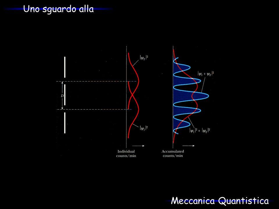 Uno sguardo alla Meccanica Quantistica
