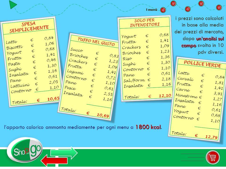 SPESA SEMPLICEMENTE Latte 0,84 Biscotti 1,06 Yogurt 0,68 Frutta 1,41 Pasta 0,46 Sughi 1,30 Insalata 1,16 Pane 0,61 Latticini 2,05 Contorno 1,10 Totale
