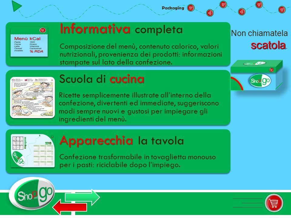 Packaging Informativa Informativa completa Composizione del menù, contenuto calorico, valori nutrizionali, provenienza dei prodotti: informazioni stam