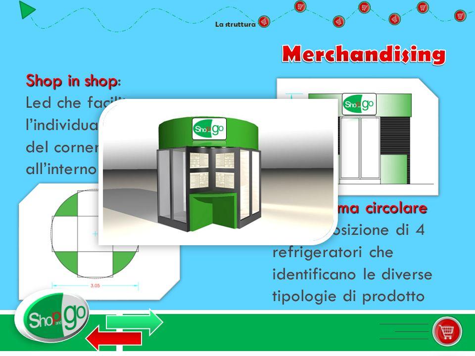 Piattaforma circolare Piattaforma circolare con disposizione di 4 refrigeratori che identificano le diverse tipologie di prodotto La struttura Shop in