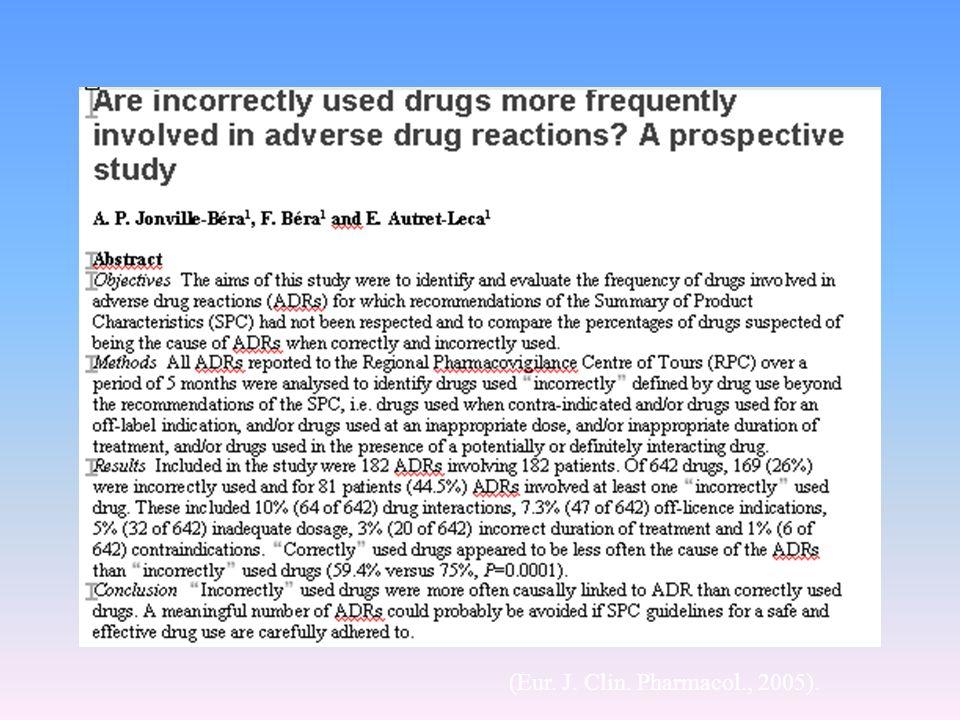 (Eur. J. Clin. Pharmacol., 2005).