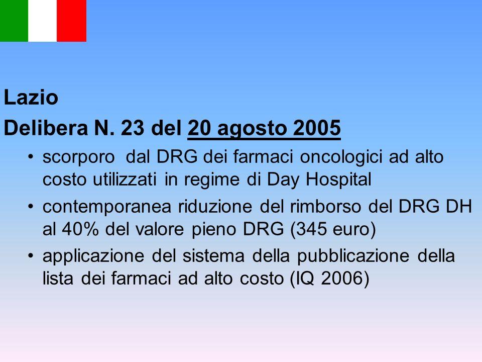 Lazio Delibera N. 23 del 20 agosto 2005 scorporo dal DRG dei farmaci oncologici ad alto costo utilizzati in regime di Day Hospital contemporanea riduz