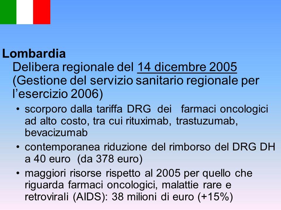 Lombardia Delibera regionale del 14 dicembre 2005 (Gestione del servizio sanitario regionale per lesercizio 2006) scorporo dalla tariffa DRG dei farma