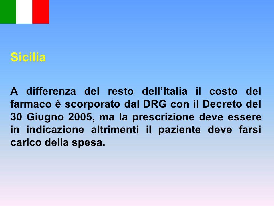 Sicilia A differenza del resto dellItalia il costo del farmaco è scorporato dal DRG con il Decreto del 30 Giugno 2005, ma la prescrizione deve essere