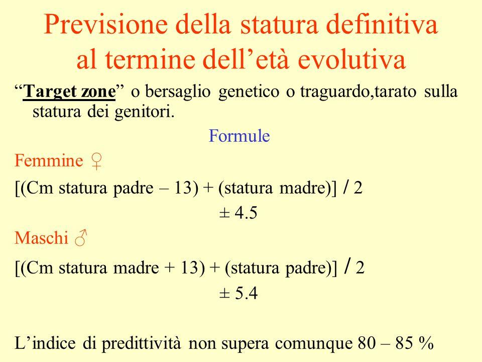 Previsione della statura definitiva al termine delletà evolutiva Target zone o bersaglio genetico o traguardo,tarato sulla statura dei genitori.
