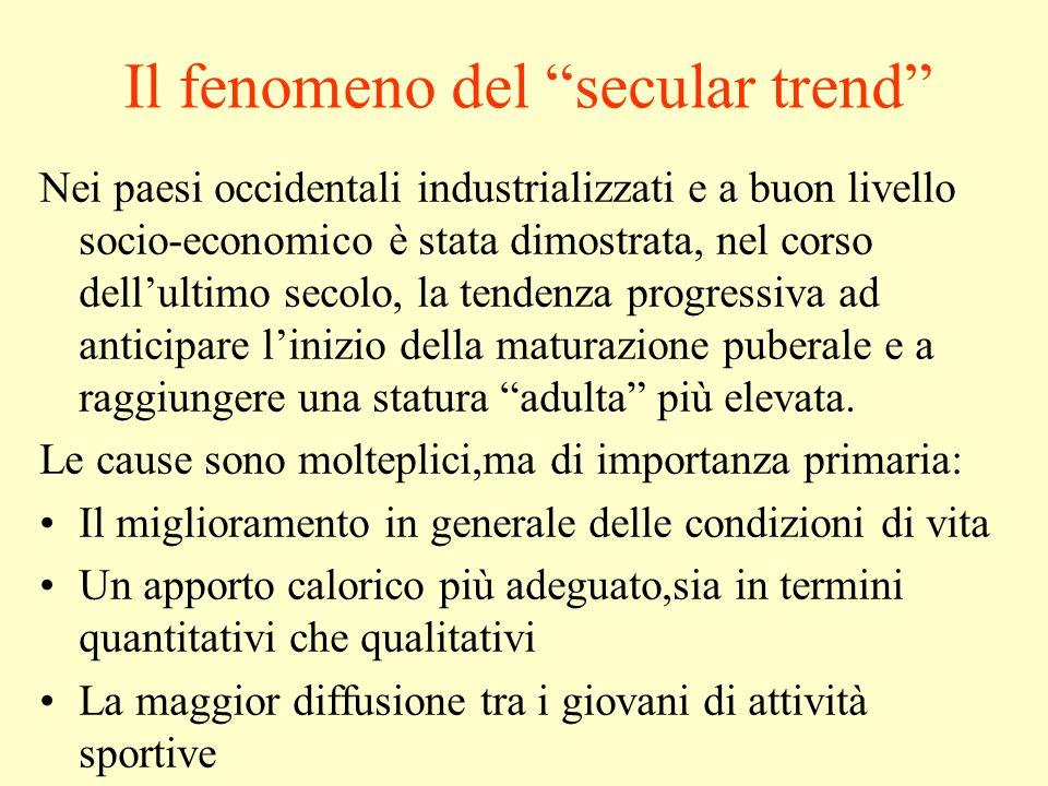 Il fenomeno del secular trend Nei paesi occidentali industrializzati e a buon livello socio-economico è stata dimostrata, nel corso dellultimo secolo, la tendenza progressiva ad anticipare linizio della maturazione puberale e a raggiungere una statura adulta più elevata.
