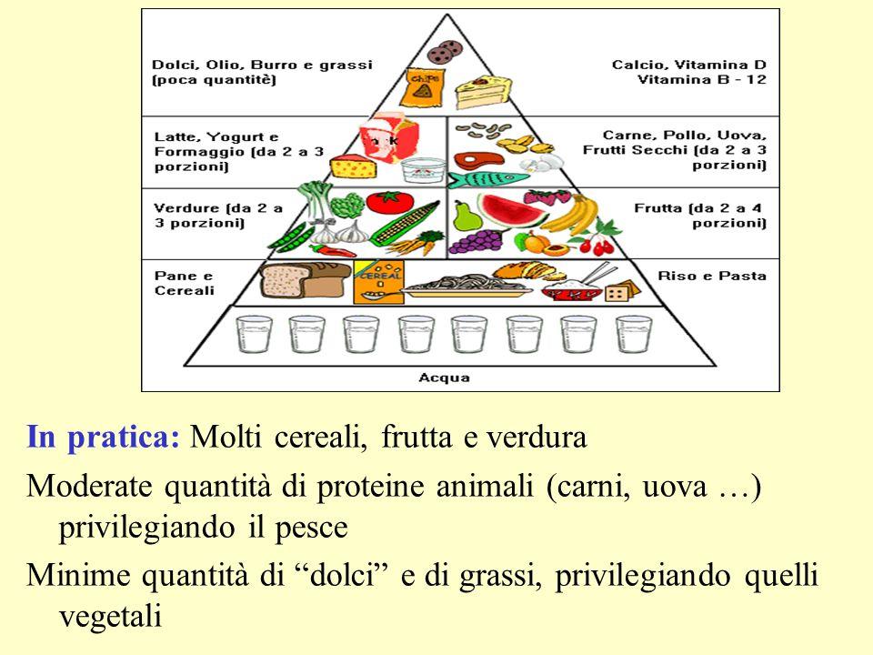 In pratica: Molti cereali, frutta e verdura Moderate quantità di proteine animali (carni, uova …) privilegiando il pesce Minime quantità di dolci e di grassi, privilegiando quelli vegetali