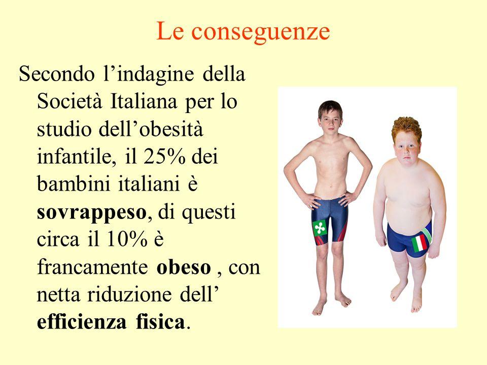 Le conseguenze Secondo lindagine della Società Italiana per lo studio dellobesità infantile, il 25% dei bambini italiani è sovrappeso, di questi circa il 10% è francamente obeso, con netta riduzione dell efficienza fisica.