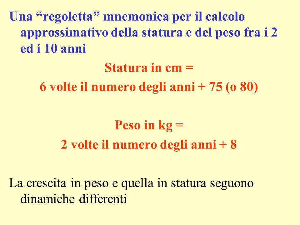Una regoletta mnemonica per il calcolo approssimativo della statura e del peso fra i 2 ed i 10 anni Statura in cm = 6 volte il numero degli anni + 75 (o 80) Peso in kg = 2 volte il numero degli anni + 8 La crescita in peso e quella in statura seguono dinamiche differenti