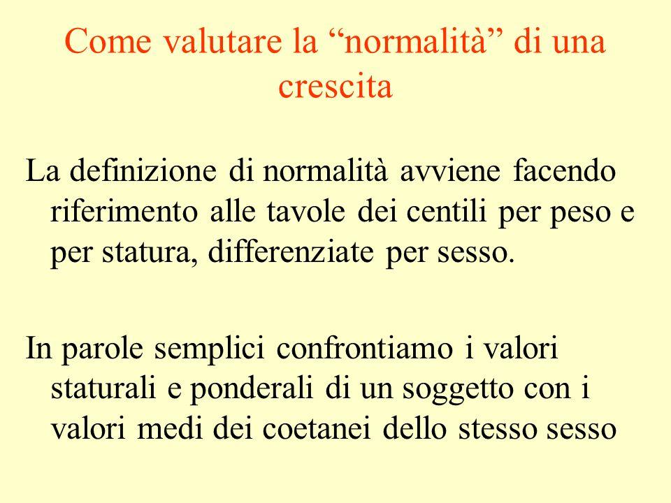 Come valutare la normalità di una crescita La definizione di normalità avviene facendo riferimento alle tavole dei centili per peso e per statura, differenziate per sesso.