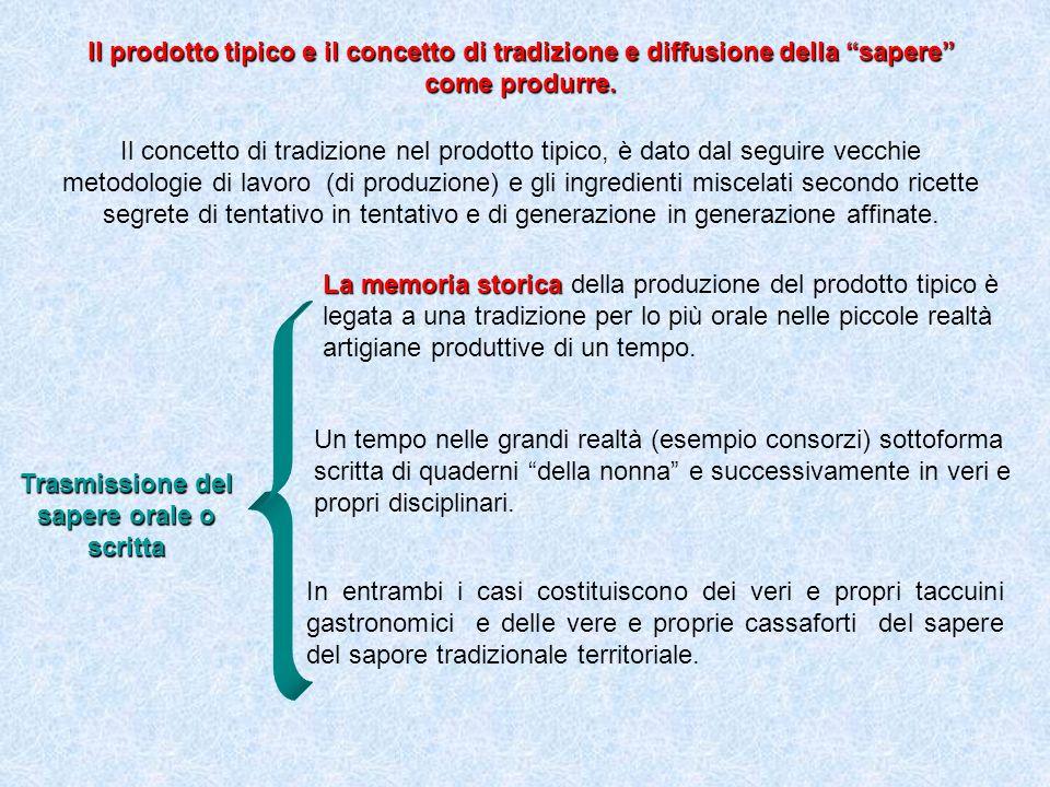 Il prodotto tipico e il concetto di tradizione e diffusione della sapere come produrre. Il concetto di tradizione nel prodotto tipico, è dato dal segu