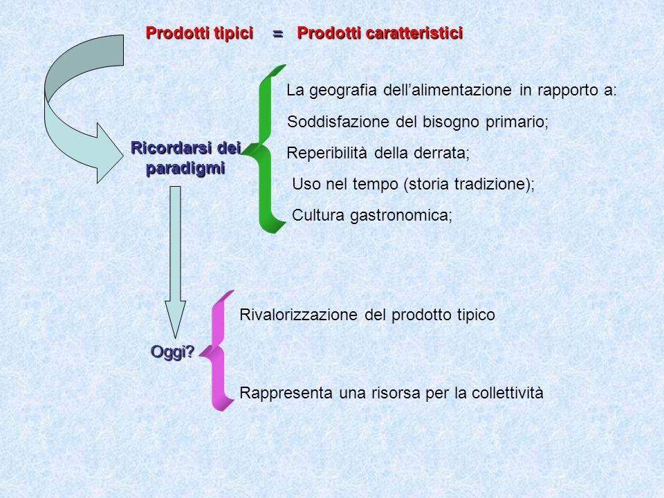 Prodotti tipici = Prodotti caratteristici Ricordarsi dei paradigmi Reperibilità della derrata; La geografia dellalimentazione in rapporto a: Uso nel t