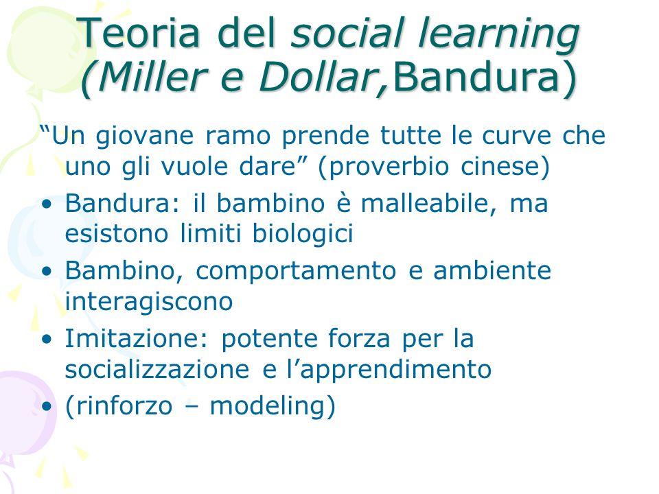 Teoria del social learning (Miller e Dollar,Bandura) Un giovane ramo prende tutte le curve che uno gli vuole dare (proverbio cinese) Bandura: il bambi
