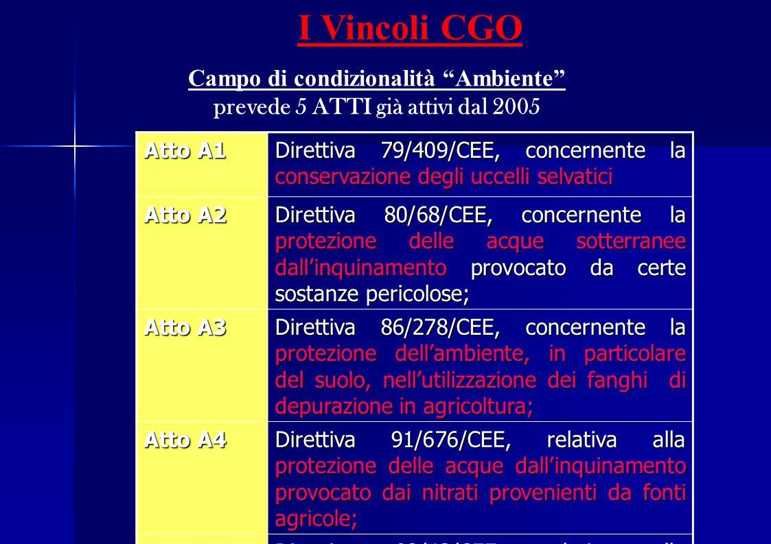 Atto B9 - Direttiva 91/414/CEE concernente limmissione in commercio dei prodotti fitosanitari E obbligo dellagricoltore, detenere uno specifico registro dei trattamenti con fitofarmaci (anche per le tipologie, irritanti e non classificati) effettuati in azienda nel corso dellanno.