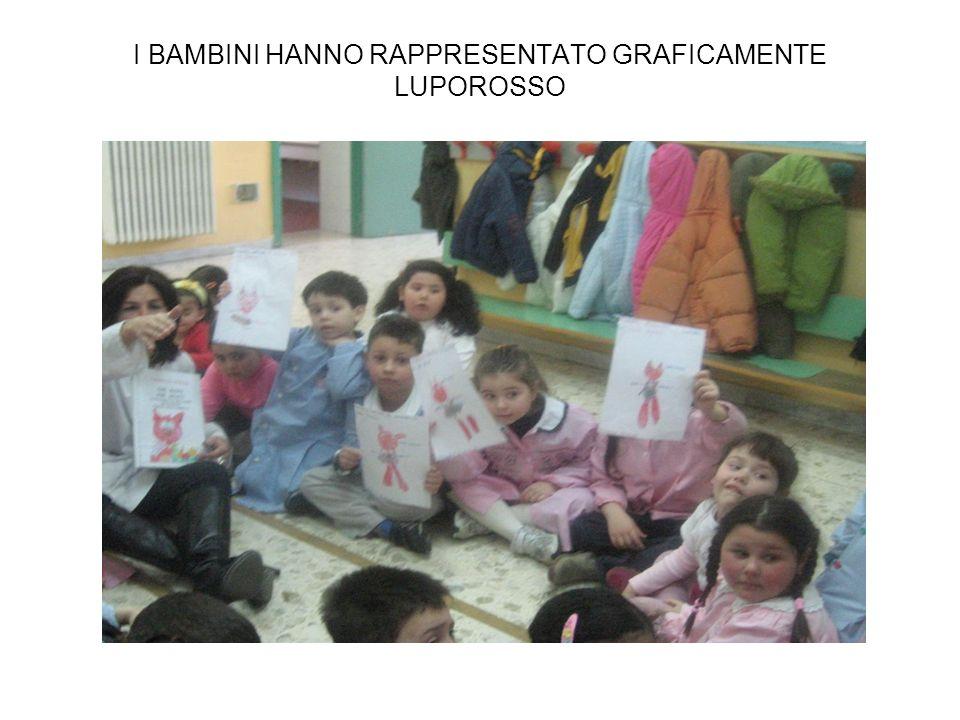 I BAMBINI HANNO RAPPRESENTATO GRAFICAMENTE LUPOROSSO