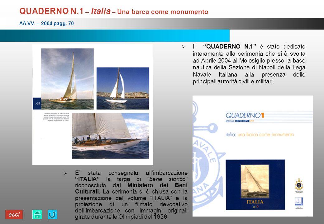 esci QUADERNO N.1 – Italia – Una barca come monumento E stata consegnata allimbarcazione ITALIA la targa di bene storico riconosciuto dal Ministero de