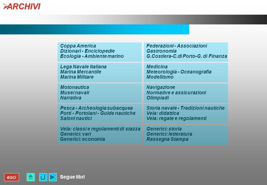 esci Coppa America Federazioni - Associazioni Dizionari - Enciclopedie Gastronomia Ecologia - Ambiente marino G.Costiera-C.di Porto-G. di Finanza Lega