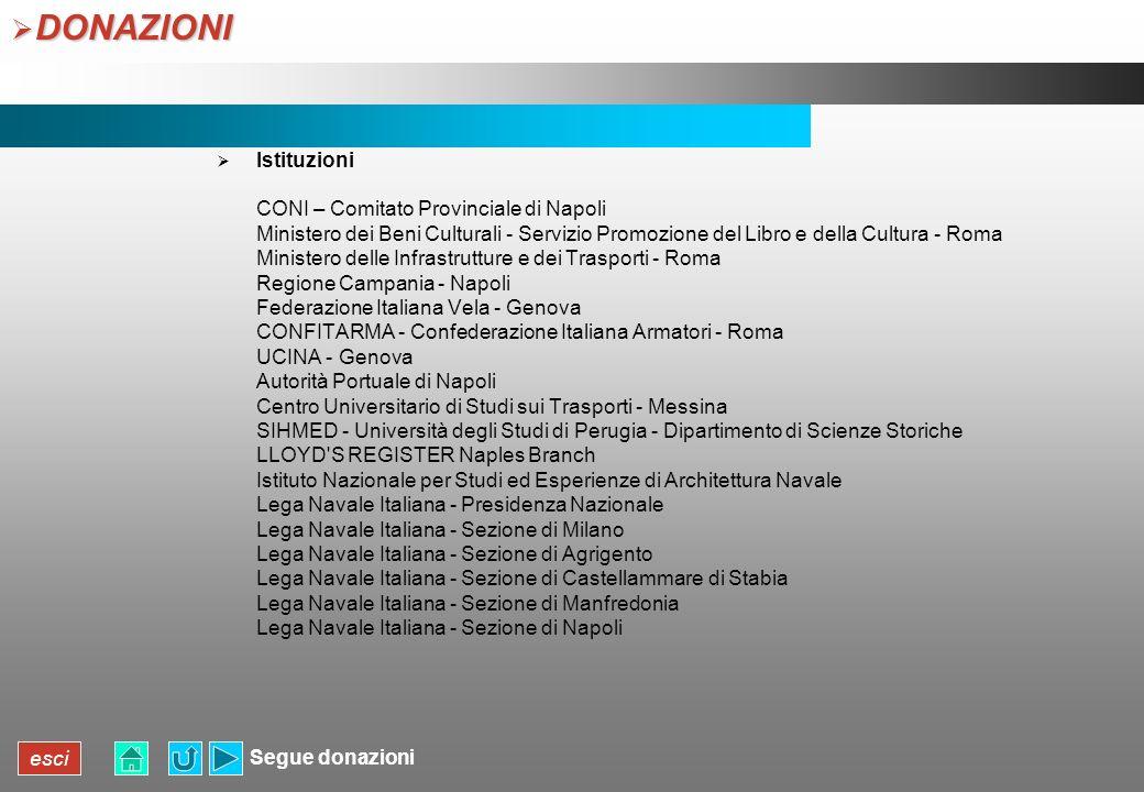 esci DONAZIONI DONAZIONI Istituzioni CONI – Comitato Provinciale di Napoli Ministero dei Beni Culturali - Servizio Promozione del Libro e della Cultur