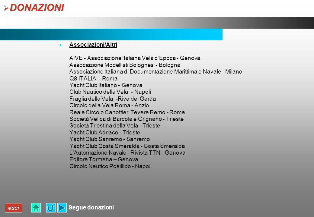 esci DONAZIONI DONAZIONI Associazioni/Altri AIVE - Associazione Italiana Vela dEpoca - Genova Associazione Modellisti Bolognesi - Bologna Associazione