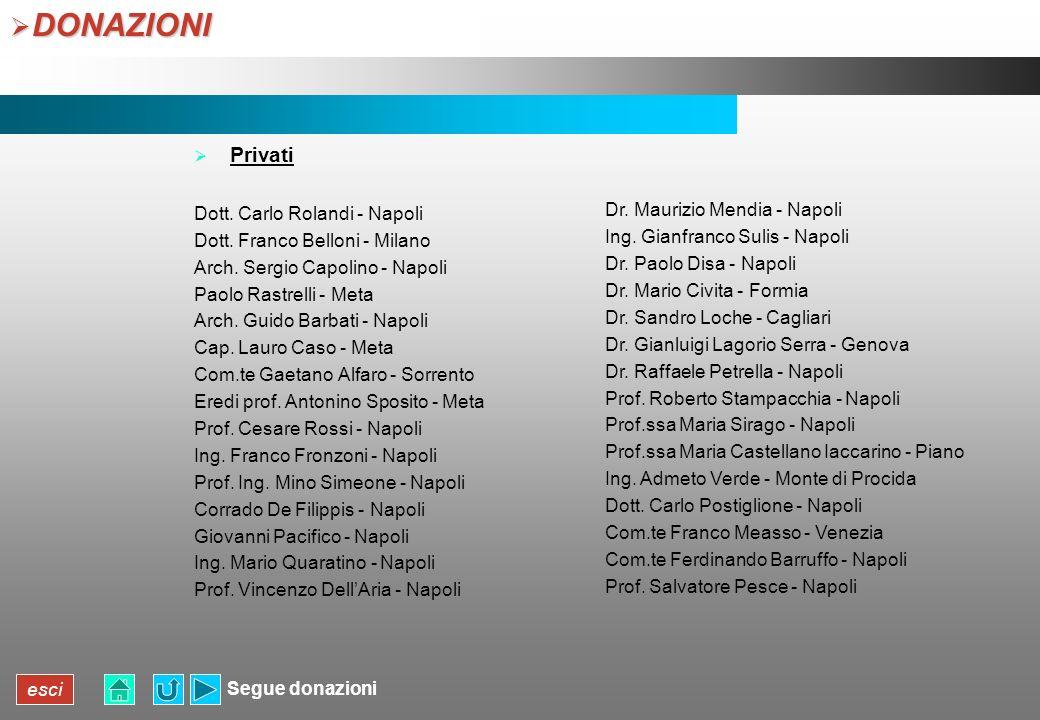 esci DONAZIONI DONAZIONI Privati Dott. Carlo Rolandi - Napoli Dott. Franco Belloni - Milano Arch. Sergio Capolino - Napoli Paolo Rastrelli - Meta Arch