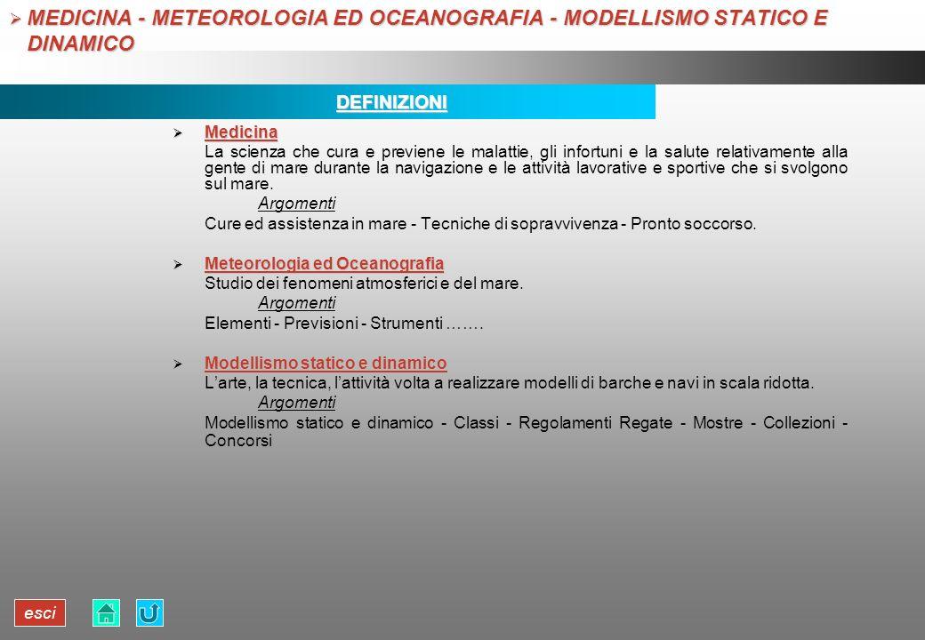 esci MEDICINA - METEOROLOGIA ED OCEANOGRAFIA - MODELLISMO STATICO E DINAMICO MEDICINA - METEOROLOGIA ED OCEANOGRAFIA - MODELLISMO STATICO E DINAMICODE