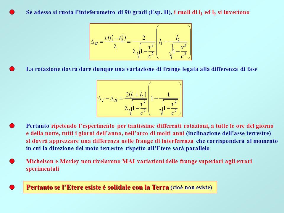 Se adesso si ruota linteferometro di 90 gradi (Esp. II), i ruoli di l 1 ed l 2 si invertono La rotazione dovrà dare dunque una variazione di frange le