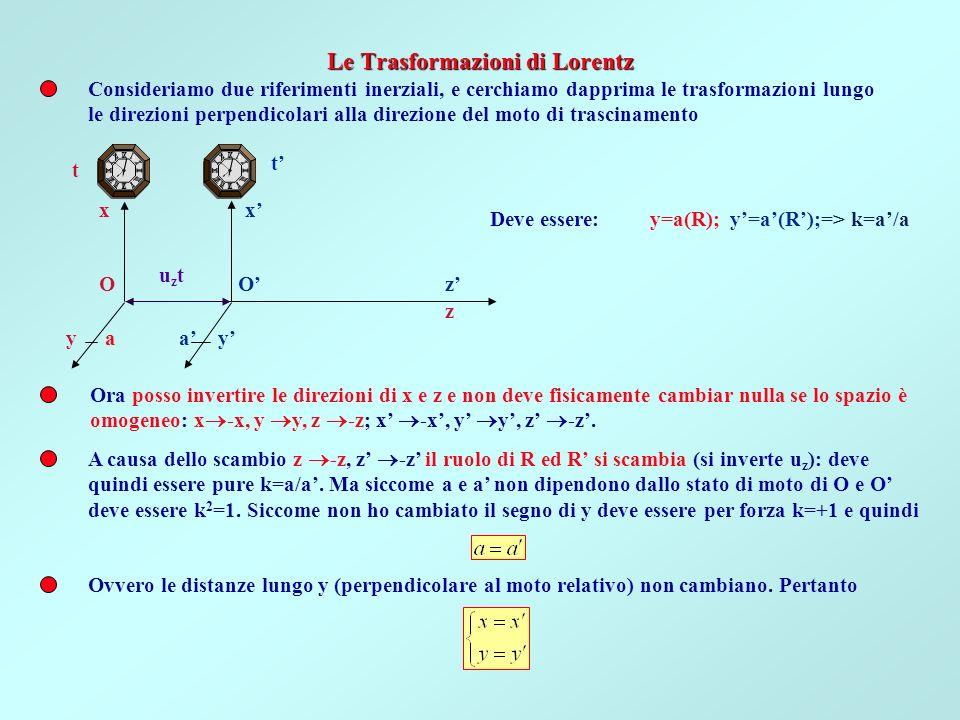 x t x t O y z z y O uztuzt aa Consideriamo due riferimenti inerziali, e cerchiamo dapprima le trasformazioni lungo le direzioni perpendicolari alla di
