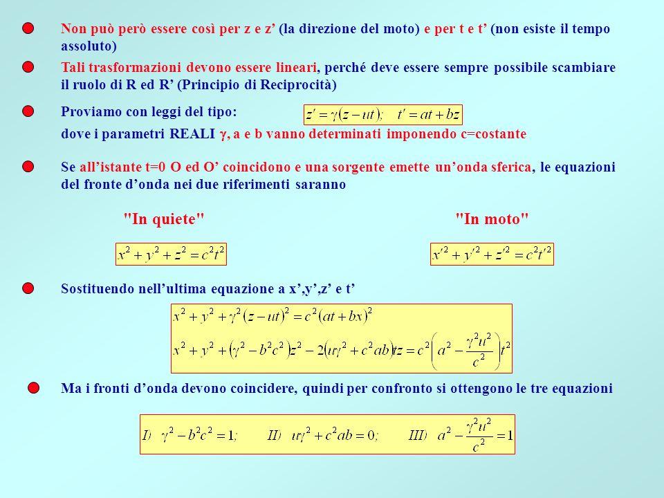 Non può però essere così per z e z (la direzione del moto) e per t e t (non esiste il tempo assoluto) Tali trasformazioni devono essere lineari, perch