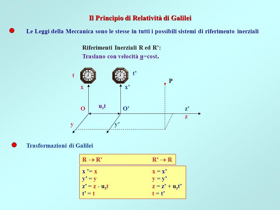 È possibile definire una lunghezza pari a x 4 =ct.