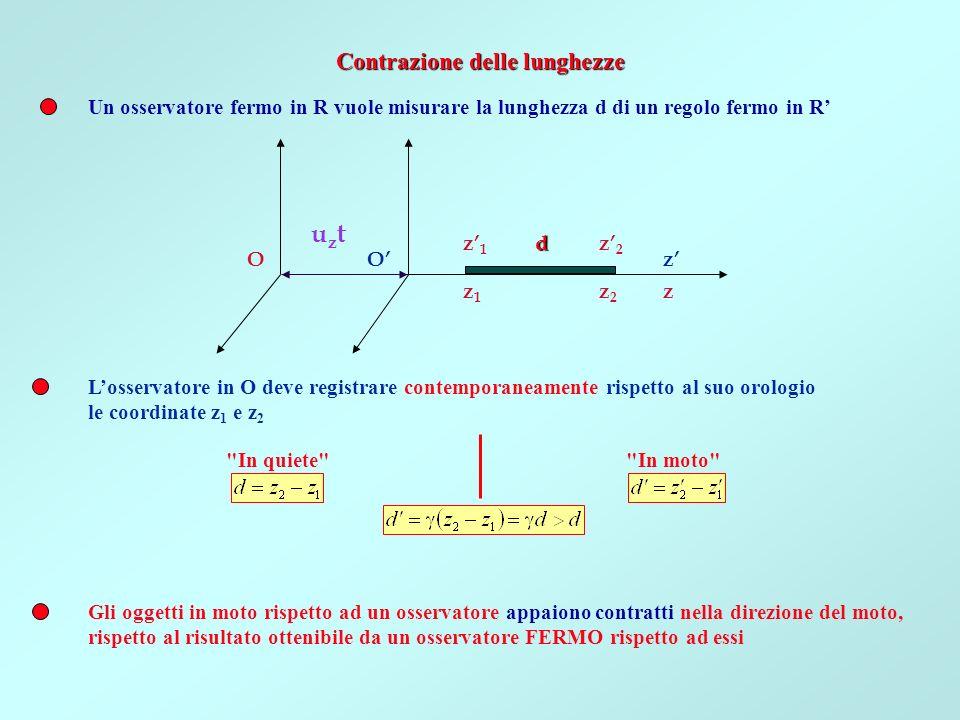 Un osservatore fermo in R vuole misurare la lunghezza d di un regolo fermo in R O z zO d z1z1 z2z2 z1z1 z2z2 uztuzt Losservatore in O deve registrare